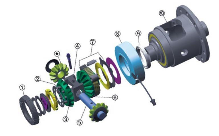 Auburn Gear Select