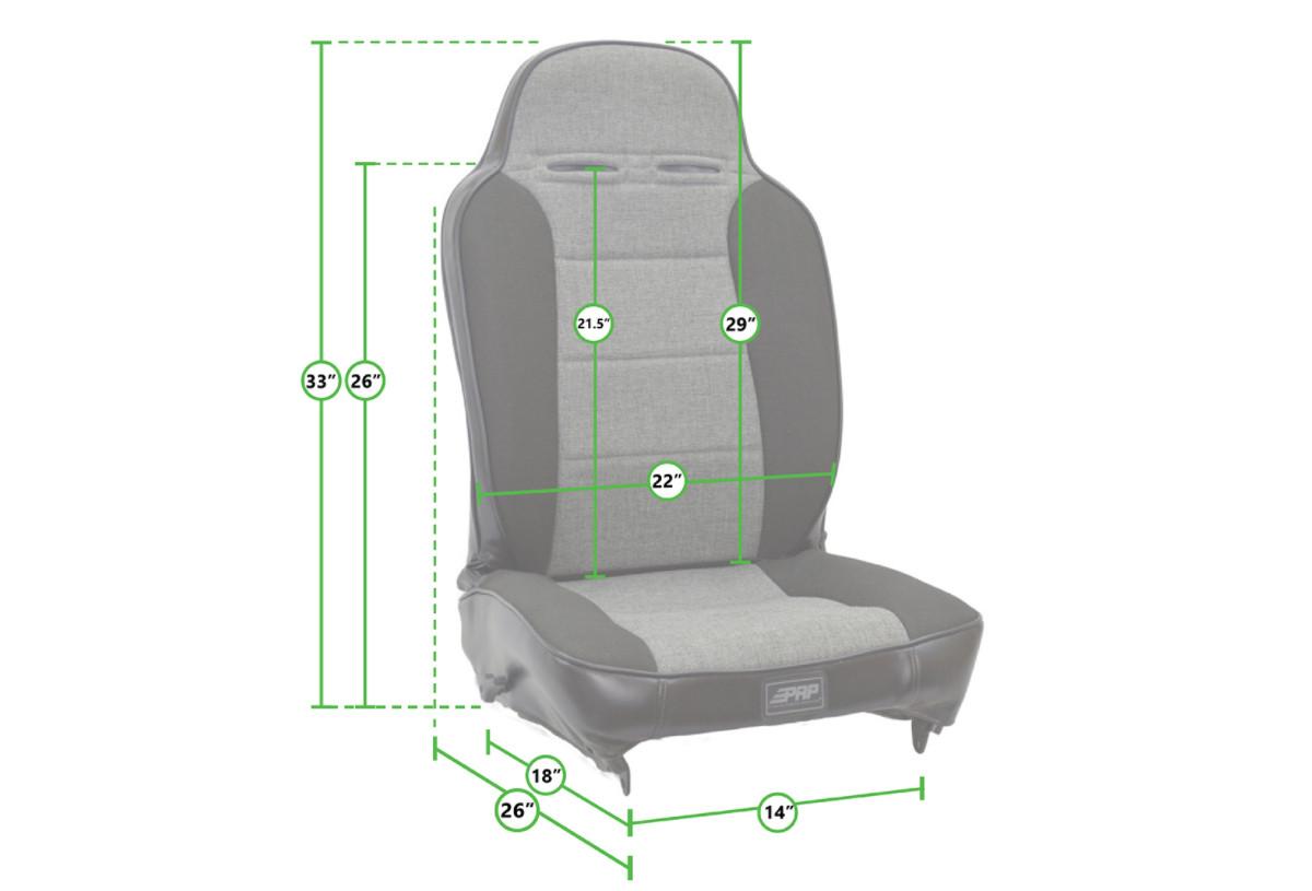 PRP Seat Sizing