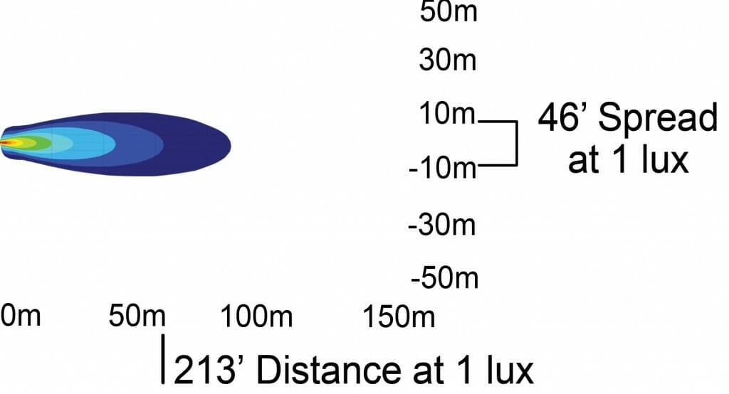 Light bean pattern for this Vision X LED light