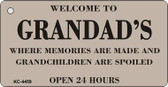 Welcome To Grandads Wholesale Novelty Key Chain