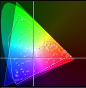 Expert Topics: Color Tools for Eos Family Software