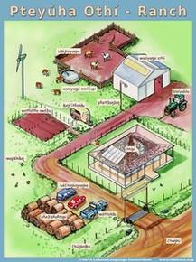 Ranch Poster