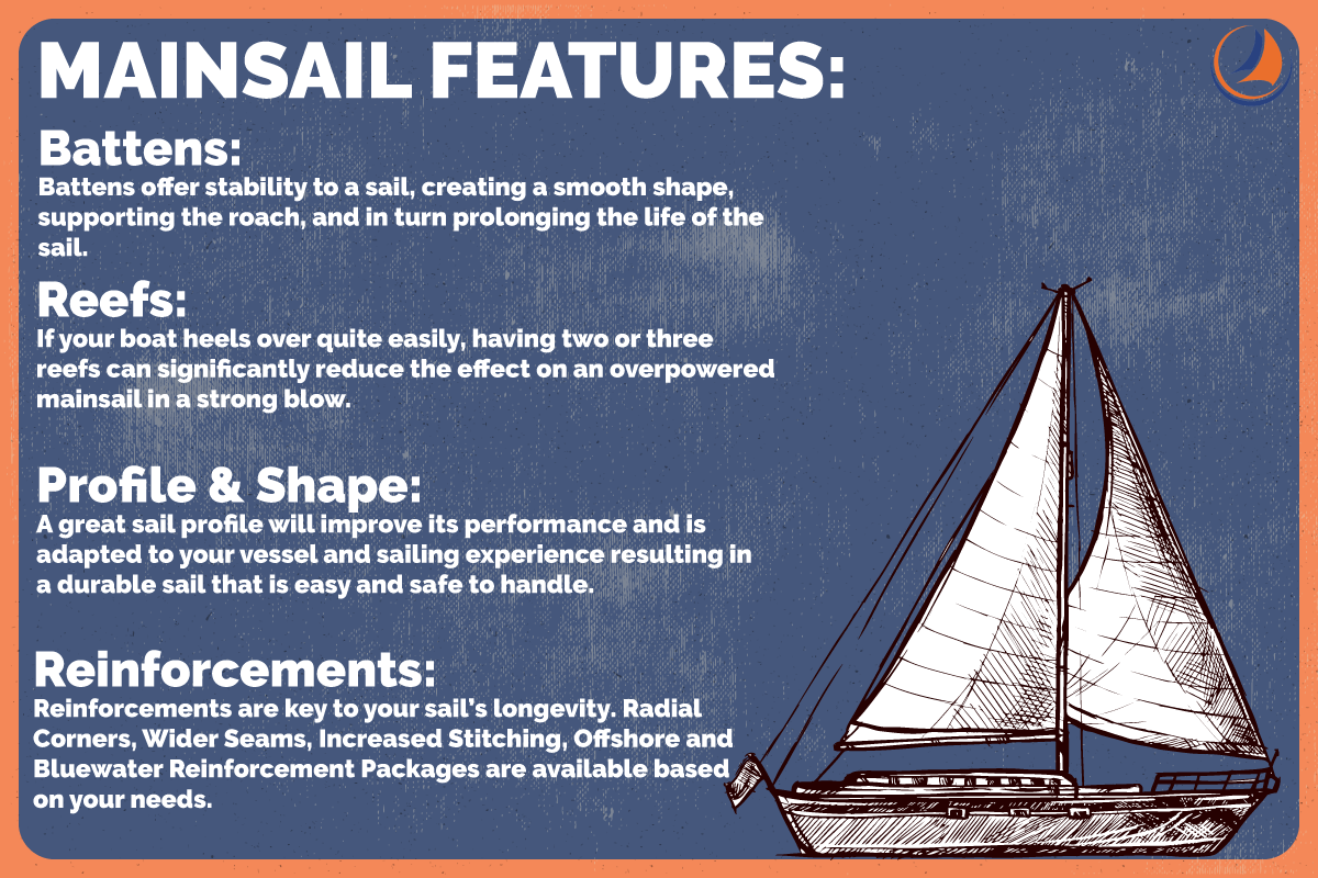 Mainsail features infographic