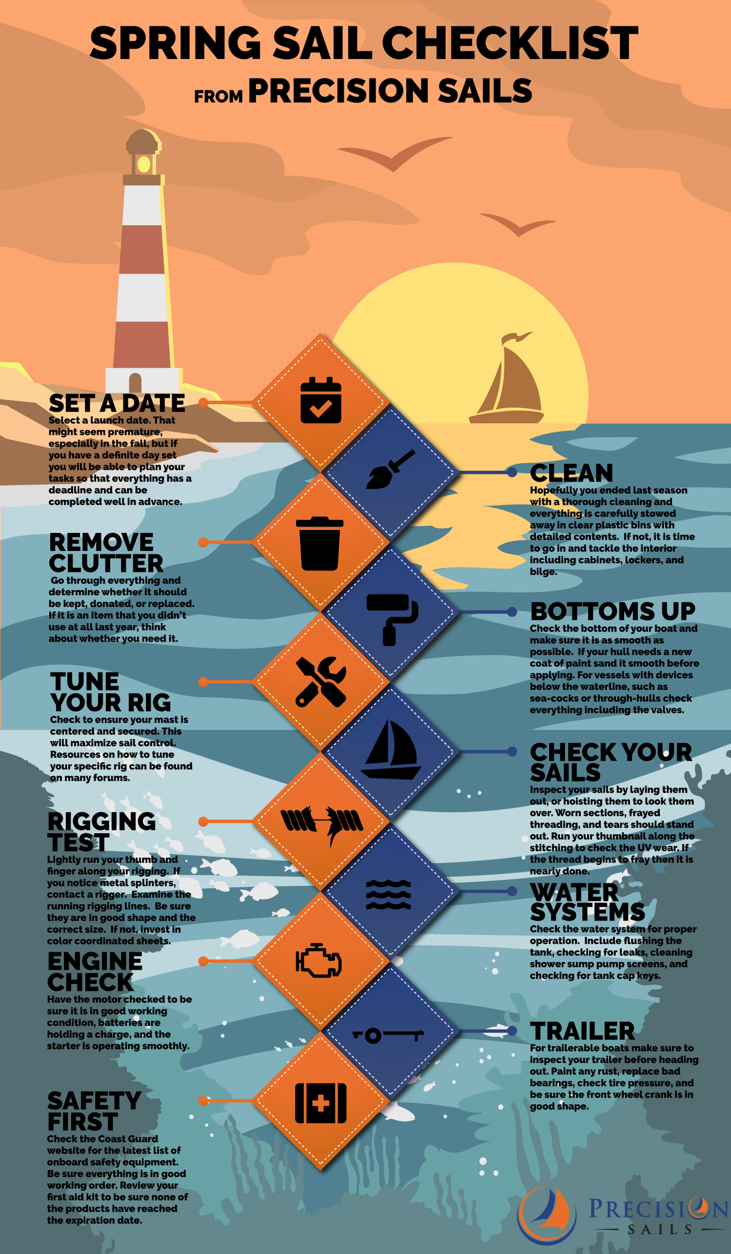 spring sailing checklist infographic containing information on getting your sailboat ready for spring