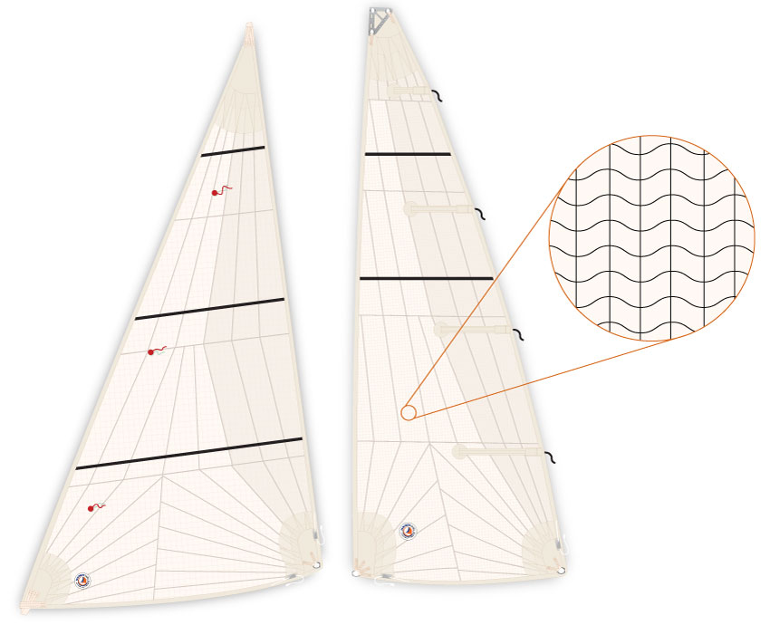 Tri-Radial Sail Diagram