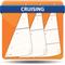 Alberg 23 Cross Cut Cruising Headsails