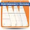 Bandholm 27 Performance Cruising Mainsails