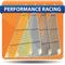 Aquarius 23 Mk 2 Performance Racing Headsails
