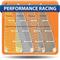 Bavaria 31 CR Performance Racing Mainsails