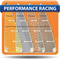 11 Meter One Design Performance Racing Mainsails