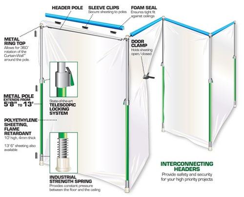Curtain-Wall Diagram