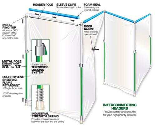 Curtain-Wall Cube Kit Diagram