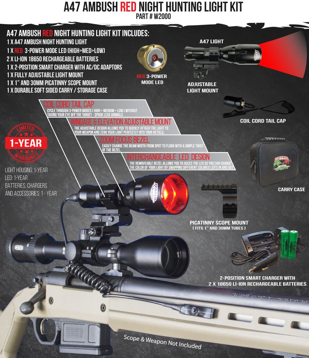 Wicked Lights A47 Red Night Hunting Light Kit