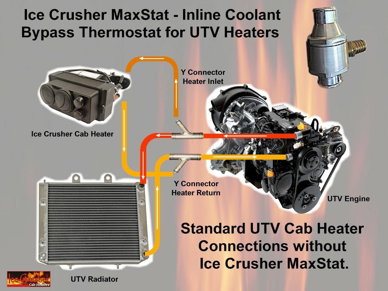 Ice Crusher Maxstat Inline Coolant Bypass Thermostat For Utv Heaters. Kawasaki. Kawasaki Mule 3000 Radiator Hose Diagram At Scoala.co