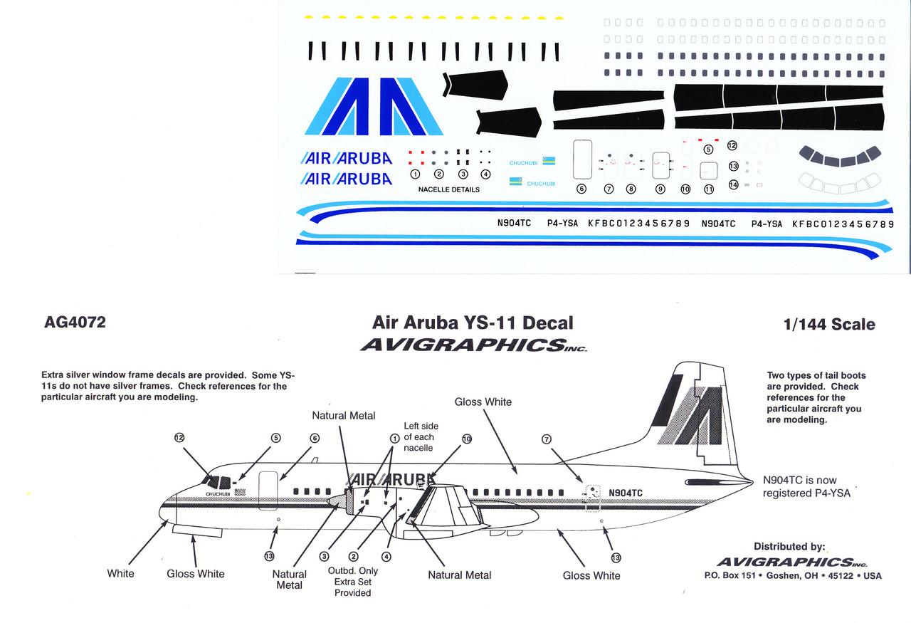 Astonishing 1 144 Scale Decal Air Aruba Ys 11 Wiring Digital Resources Remcakbiperorg
