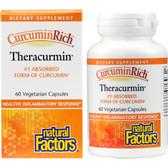 Natural Factors CurcuminRich Theracurmin 60 vCaps, UK Store