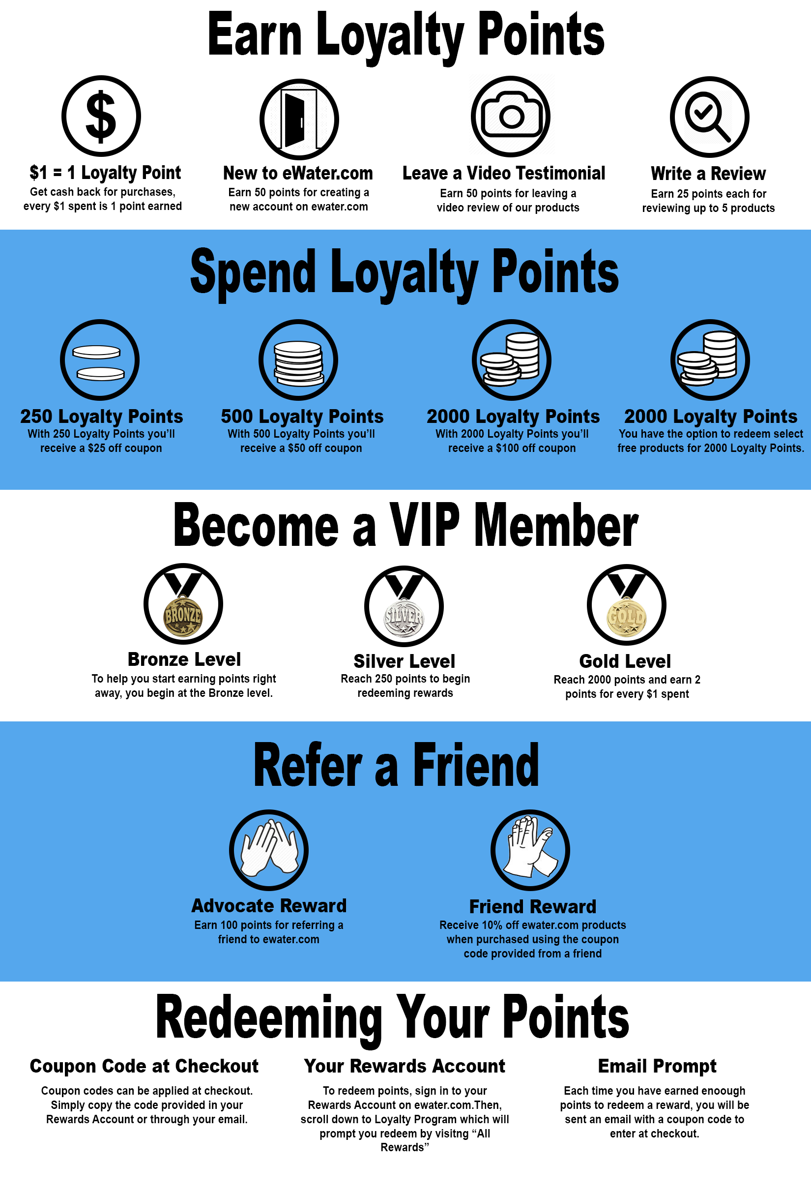 final-ewater-loyalty-program-flyer.png