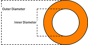 ring-measure.jpg