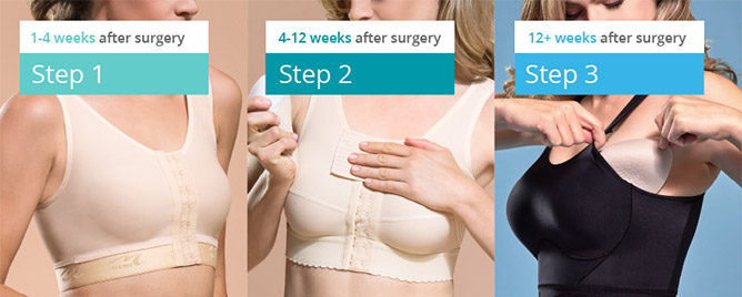 Post op breast augmentation bras