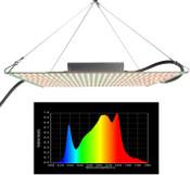 GrowLX, 120 watt LED Grow Light Fixture