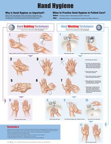 Reference Chart - Hand Hygiene