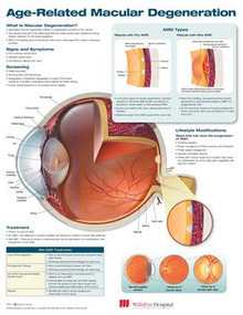 Reference Chart - Age-Related Macular Degeneration