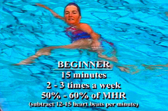 Aquatic Exercise Workout Guidelines