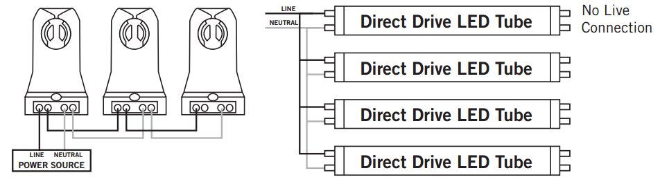 T8 Led Fixture Wiring Diagram   Wiring Schematic Diagram ... Convert Fluorescent To Led Wiring Diagram on