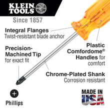 Klein Tools  BD111 #1 Profilated Phillips Screwdriver, 3-Inch Shank
