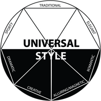 Universal Style Training - complete
