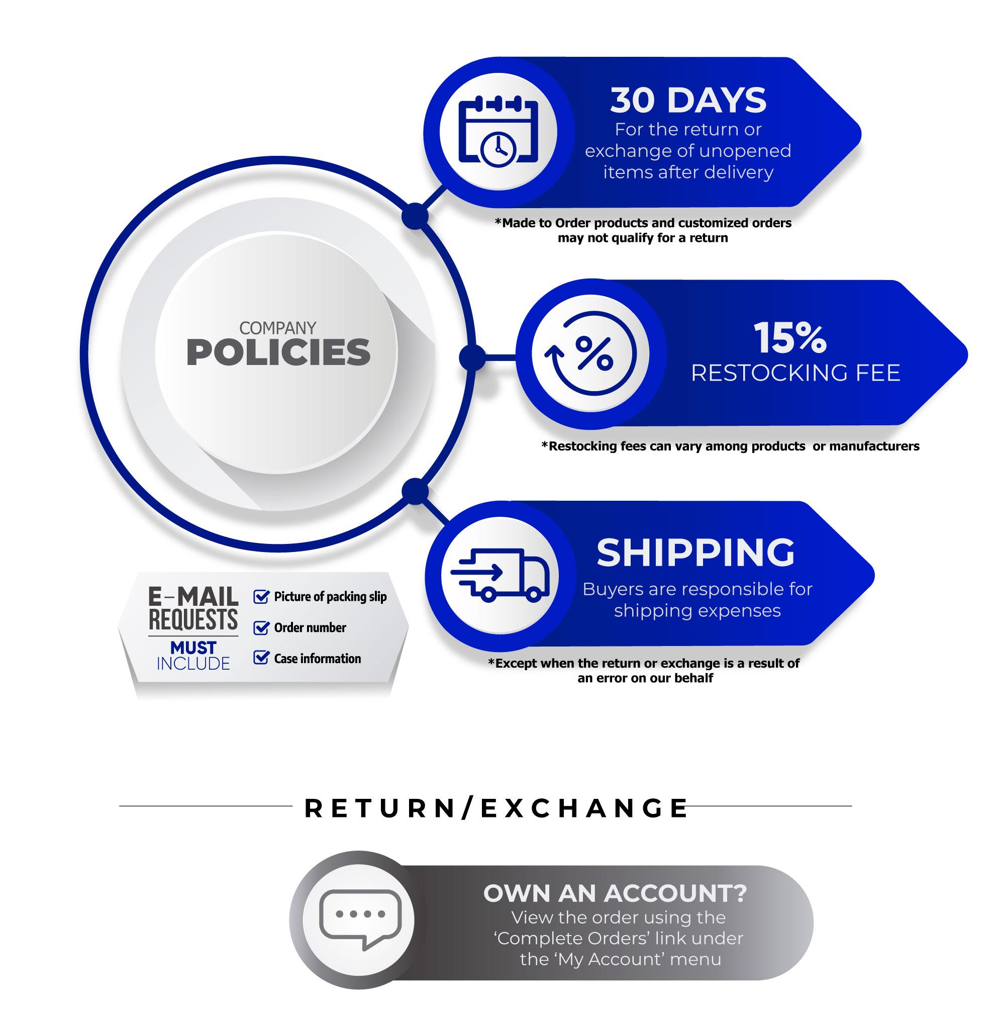 returns-exchange-cancellations-0111.jpg