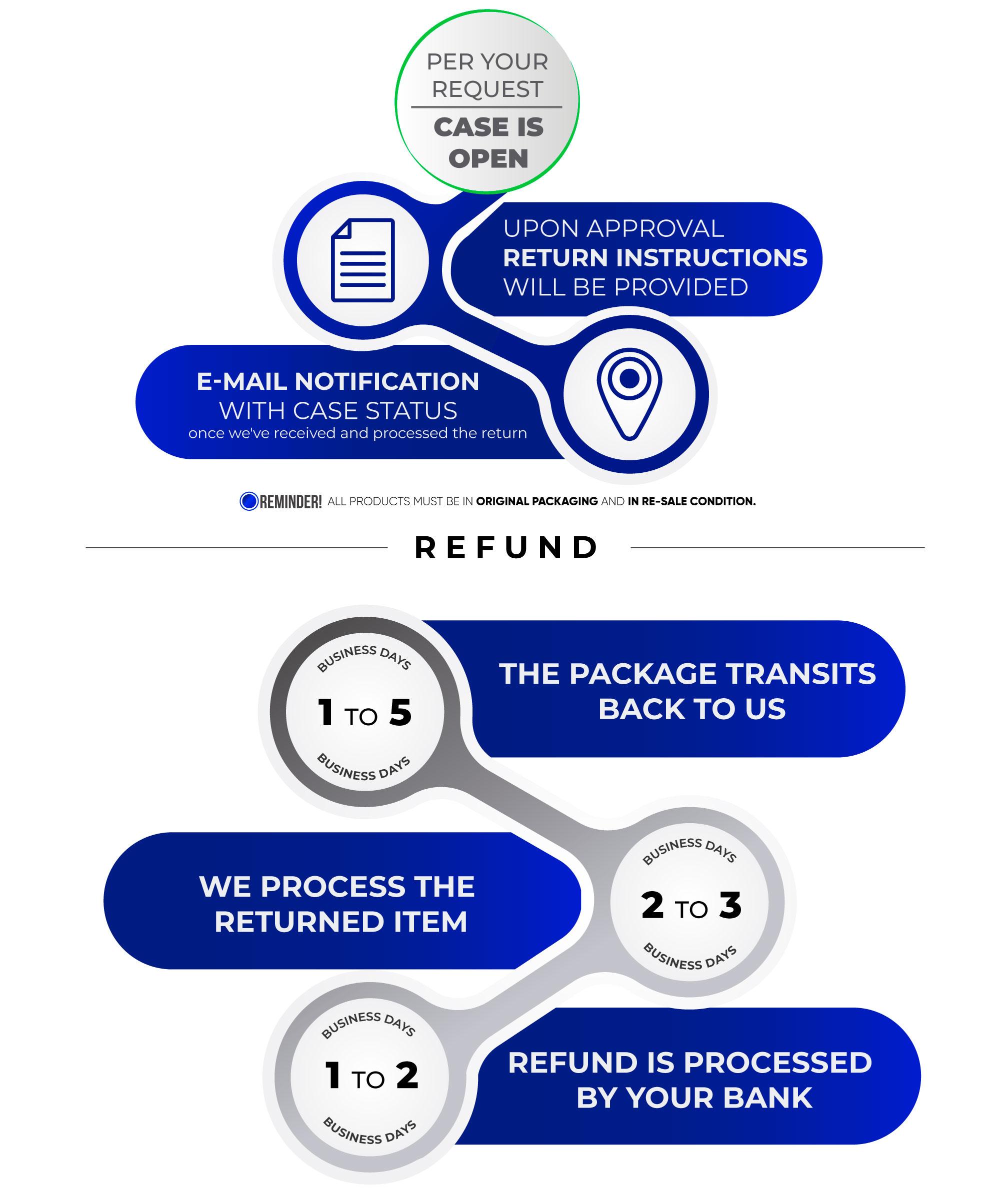 returns-exchange-cancellations-0333.jpg