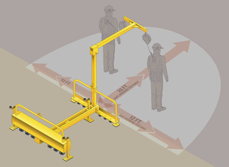 Miller 9081 Freestanding Leading Edge 7 5' Fall Protection System
