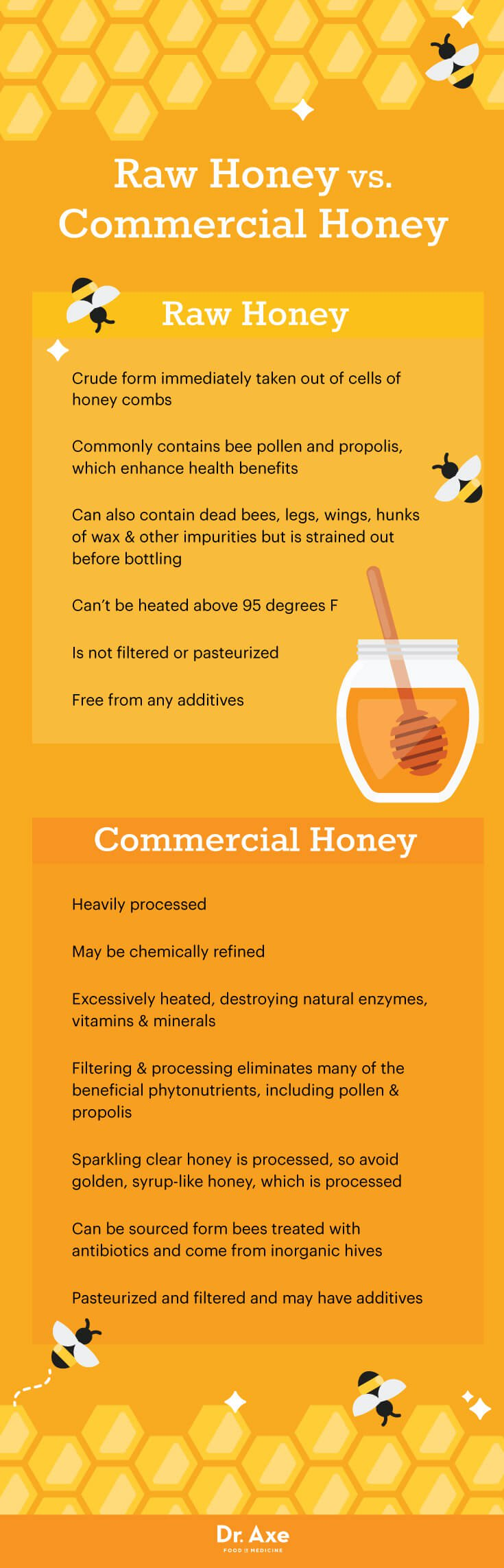 raw honey versus commercial honeydr axe - operation