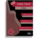 Basic Guitar Chord Chart: Easy to Read Diagrams with Transposition Chart