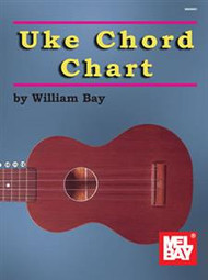 Uke Chord Chart by William Bay