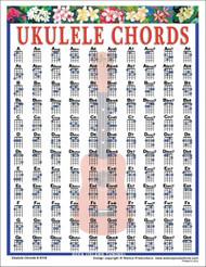 Ukulele Chord Mini Chart