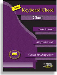 Basic Keyboard Chord Chart