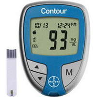 Contour Meter Only  567189-Each