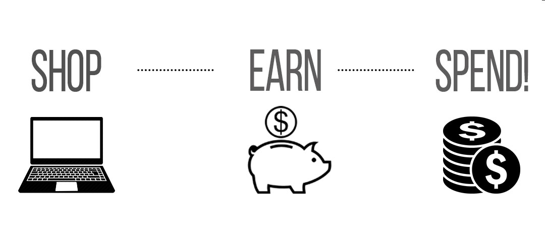rewards-page-webpage.jpg
