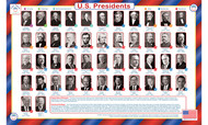 U.S. Presidents Placemat