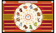 Chinese Zodiac Signs Placemat