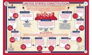 U.S. Constitution Placemat