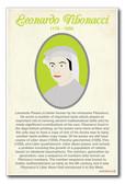 Fibonacci - NEW Classroom Social Studies Poster