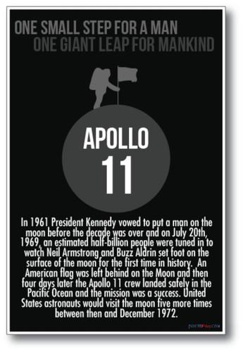 Apollo 11 Astronaut Neil Armstrong Moon Landing Lunar Buzz Aldrin Michael Collins NASA - Space Exploration American History PosterEnvy poster