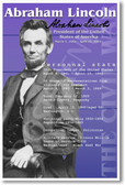 Abraham Lincoln - The Civil War