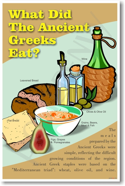 What Did the Ancient Greeks Eat Social Studies  POSTER