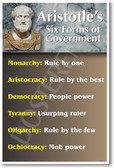 Aristotle's 6 Forms of Government Poster