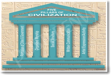 Five Pillars of Civilization Poster