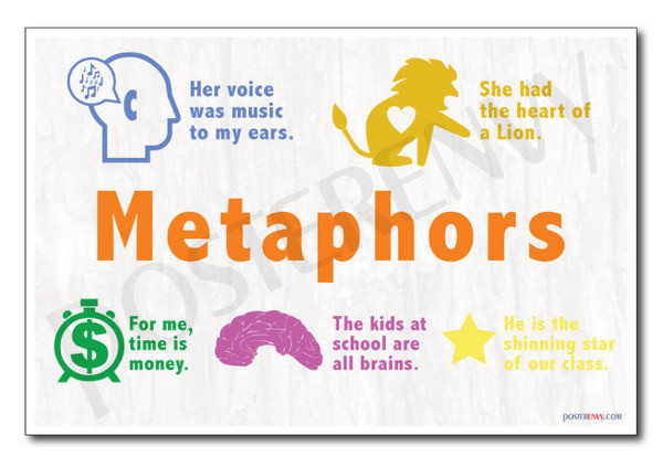 metaphor examples - new classroom reading and writing poster